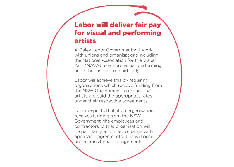 NAVA welcomes NSW Labor's commitment to fair pay for artists